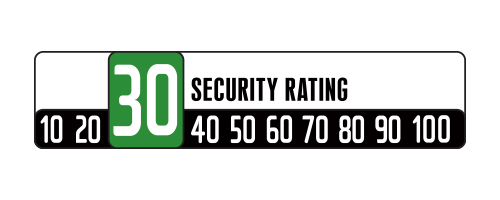 Onguard Security rating 30 out of 100